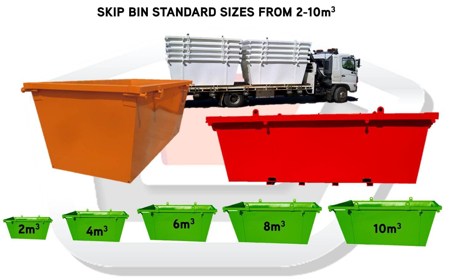 Best Skip Bin Companies in Sydney